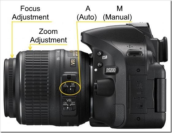 Nikon_D5200-X
